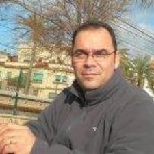 Profil utilisateur de Jordi