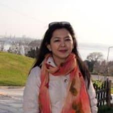 Celey User Profile