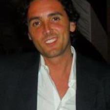 Profil korisnika Matias