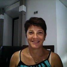 Cathy - Profil Użytkownika