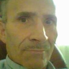 Gunnar User Profile