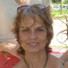 Profil utilisateur de Marie-Antoinette