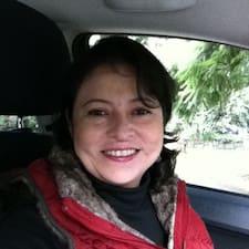 Metzeri Profile ng User