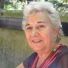 Profil korisnika Casilda