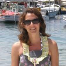 Maria Valeria User Profile