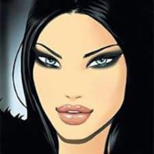Profil korisnika Mj