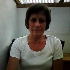Anna-Grethe felhasználói profilja