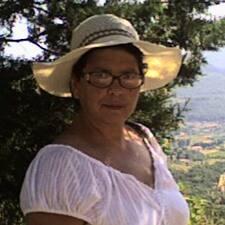 Rosalìa - Uživatelský profil