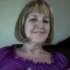 Marietta - Uživatelský profil
