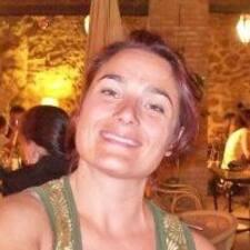 Profil utilisateur de Zita