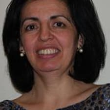 Profil korisnika María Luisa
