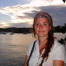 Julieta - Profil Użytkownika