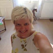 Marie-Claire - Profil Użytkownika