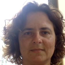 Miroslava User Profile