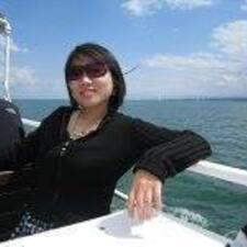Haoyi felhasználói profilja