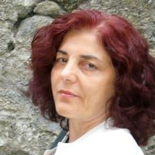 Franca Gonaria User Profile