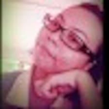 Winny - Uživatelský profil