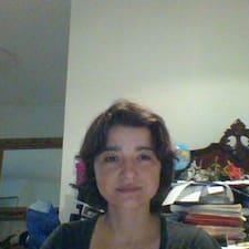 Profil utilisateur de Nargiza
