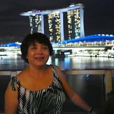 Profil utilisateur de Thai Van