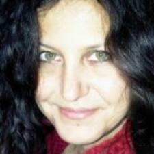 Raffaella - Profil Użytkownika