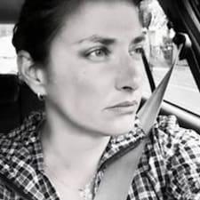 'Anita felhasználói profilja