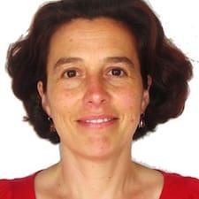 Begoña felhasználói profilja