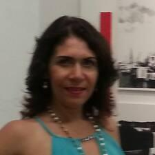 Профиль пользователя Luz Angela