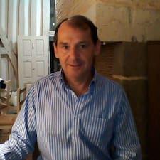 Daniel-Hubert - Profil Użytkownika