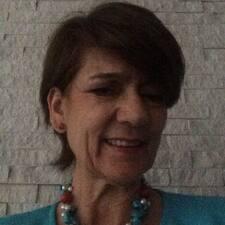 Ana Cecilia User Profile