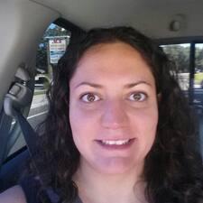 Ivana felhasználói profilja