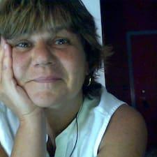 โพรไฟล์ผู้ใช้ Antonietta