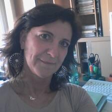 Profil korisnika Cori