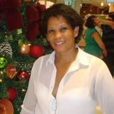 Lucimar Da Silva User Profile