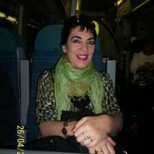 Profil utilisateur de Giuli