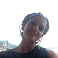 Profil utilisateur de Titti