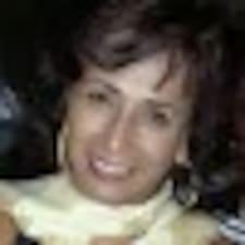 Alejandra Kullanıcı Profili