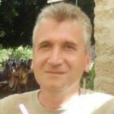 Tibor Kullanıcı Profili