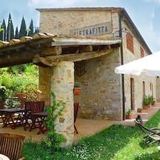 Residenzia Del Sogno User Profile