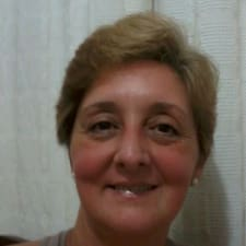 Maria Fabiana User Profile
