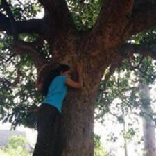 Radhika User Profile