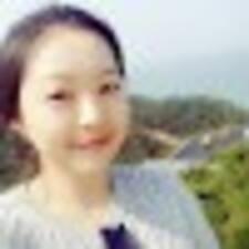 Profil utilisateur de Chansun