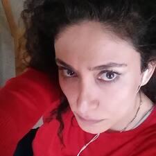 Profil korisnika Mandana