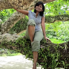 Kalavathi - Profil Użytkownika