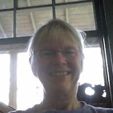 Margi felhasználói profilja