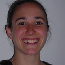 Profil Pengguna Raphaelle