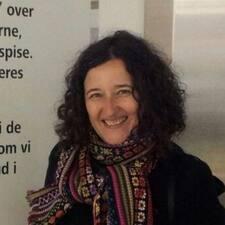 Mirenka User Profile