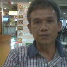Irwinsyah User Profile