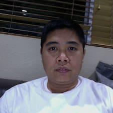 Profil korisnika Aung