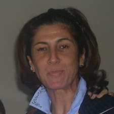 Patrizia User Profile