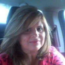 Profil utilisateur de Rosa Maria